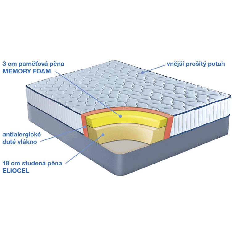 Anatomická matrace s paměťovou pěnou 21 cm 90 x 200 cm - 2